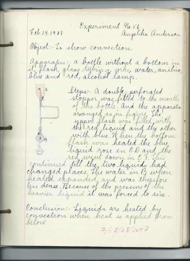Angelika's physics notebook